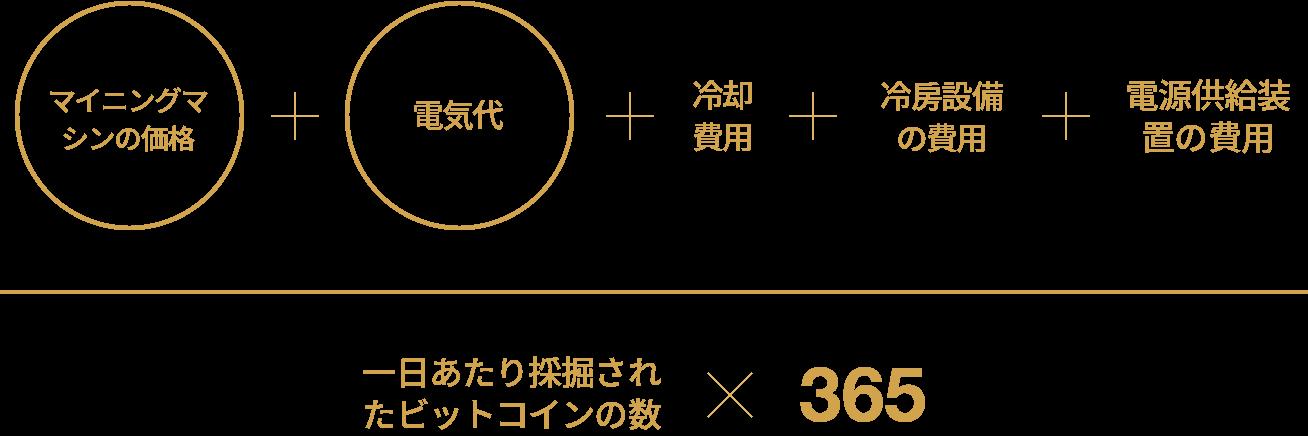 mining_analysis_calc_jp