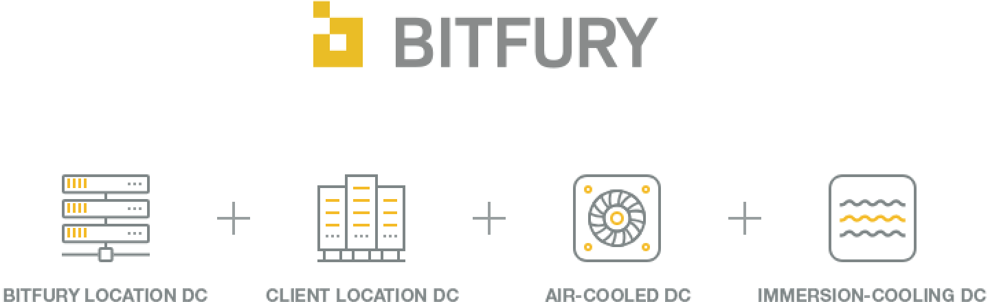 BitFury TURN-KEY解决方案