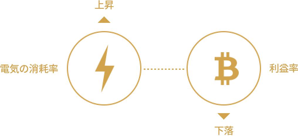 project_intro_diagram